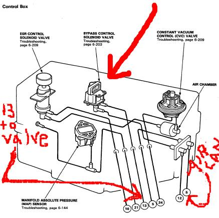 l ask your h22 swap questions here thread [archive] page 3 DIY Wiring Harness at gsmx.co